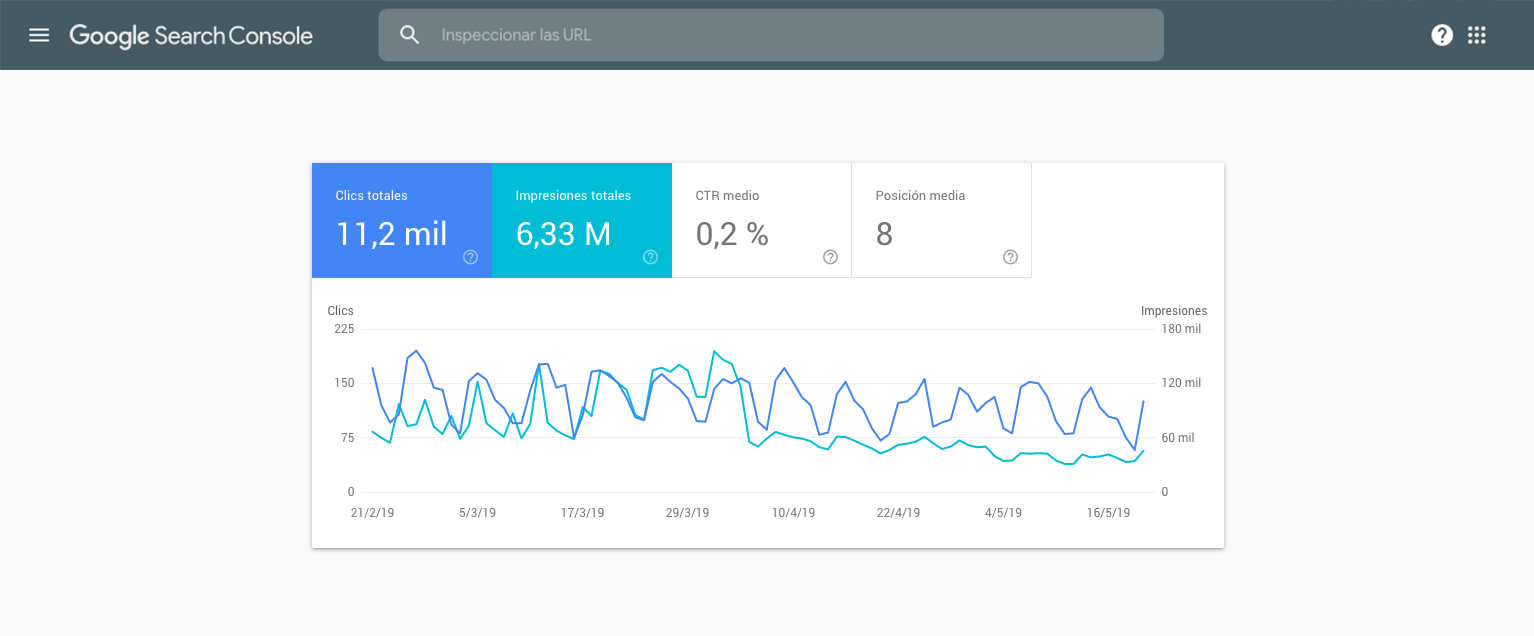 New Search Console - Google